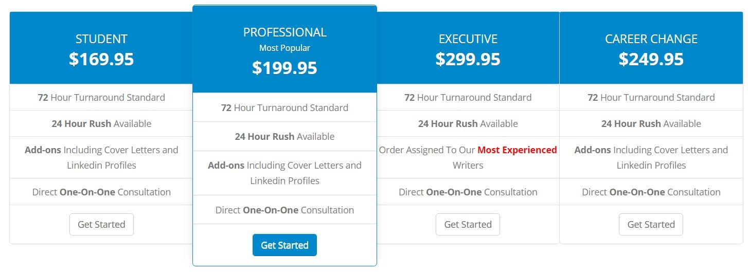 ResumeWriters Prices