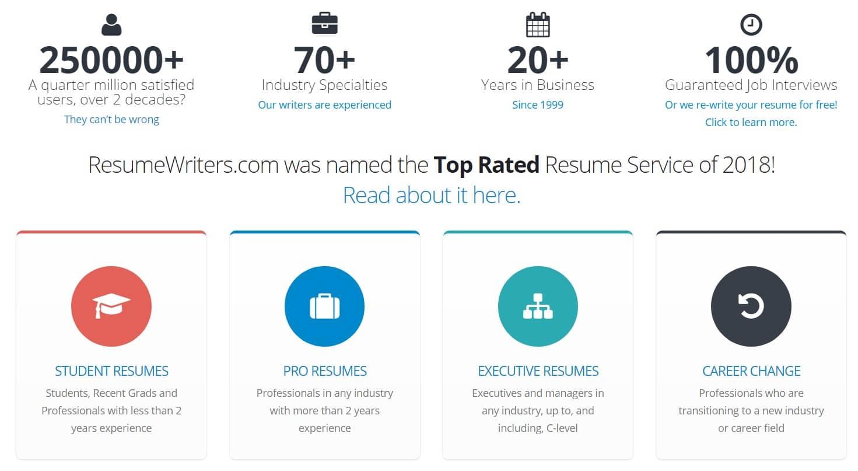 resumewriters com reviews