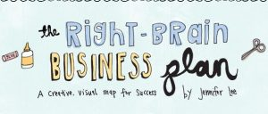Right Brain Business Plans review